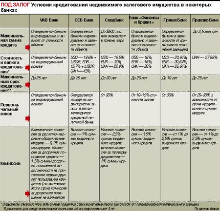 """как купить у банка авто конфискат по конфискату Приват-авто и Б.У. авто в Украине 2008  """"xAuto """" ."""